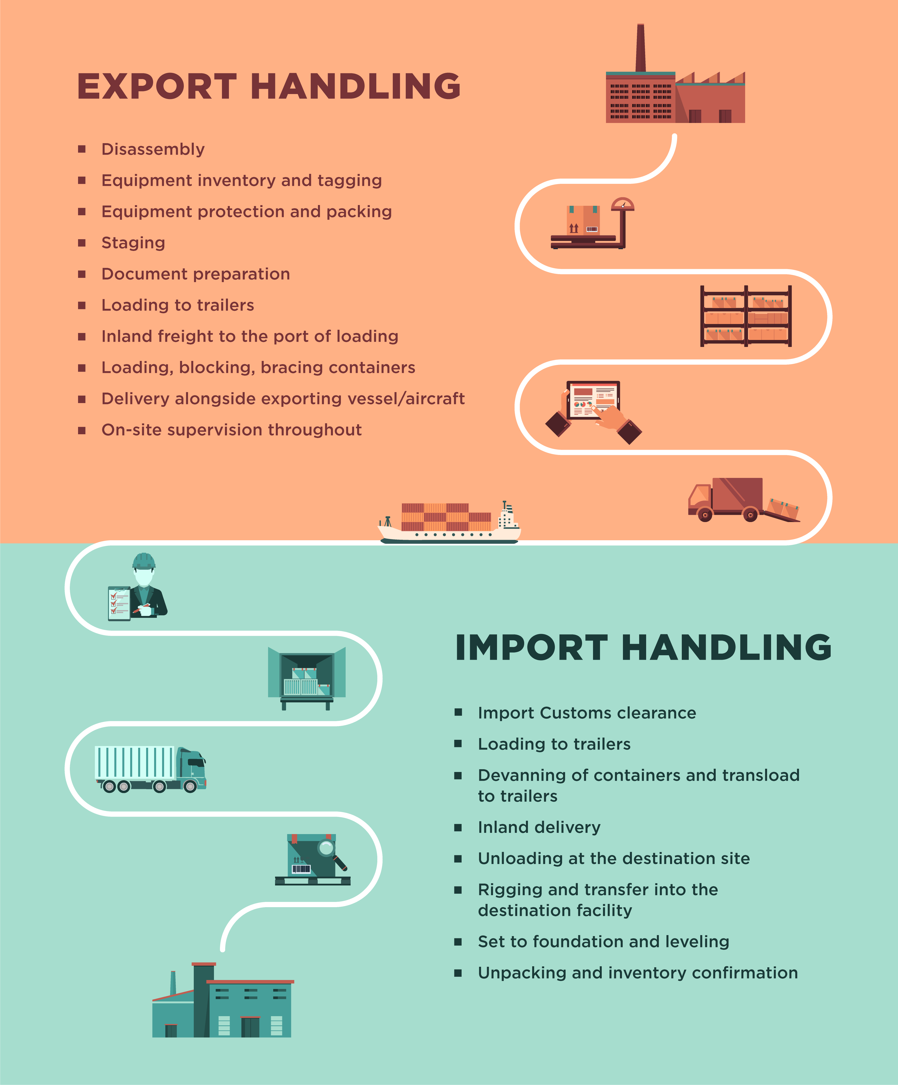 Shifting Production Sourcing Graphic 030920-01